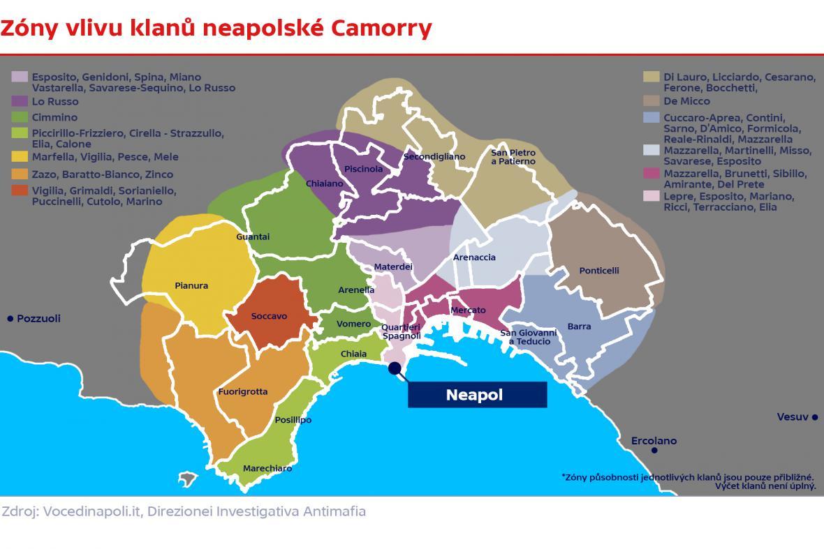 Zóny vlivů klanů neapolské Camorry