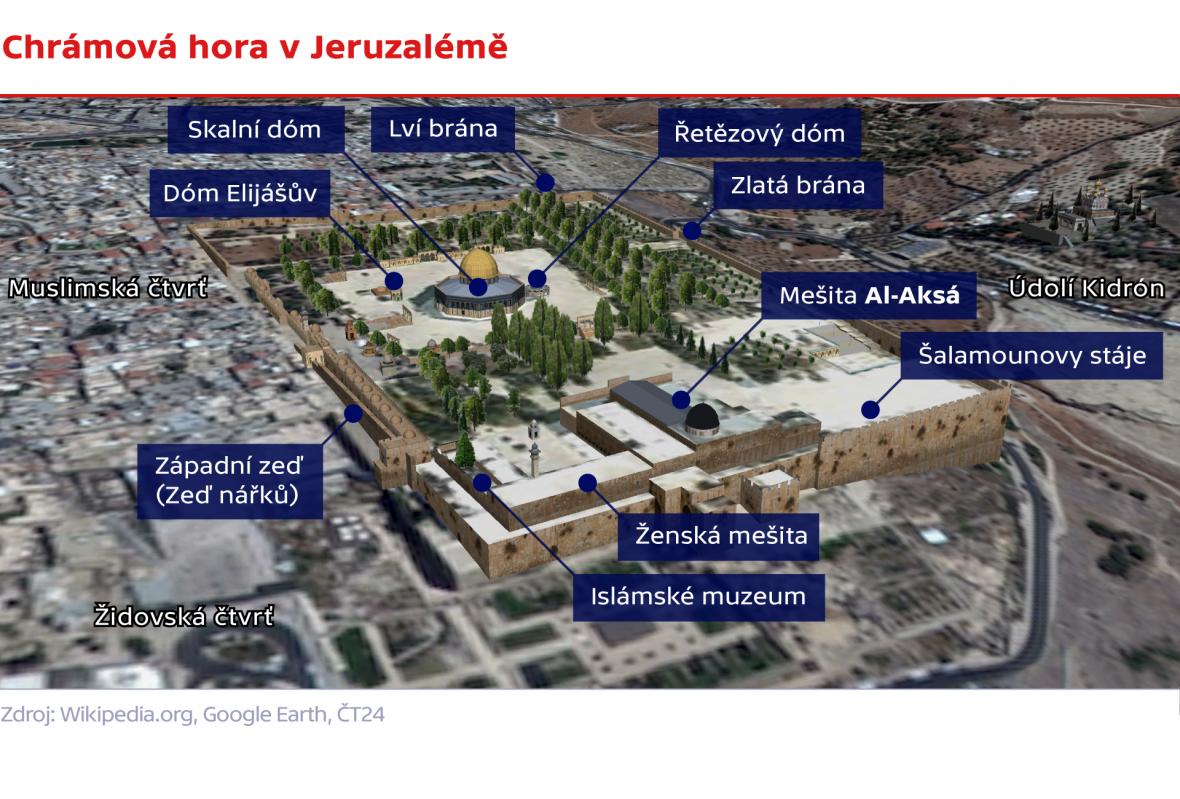 Chrámová hora v Jeruzalémě