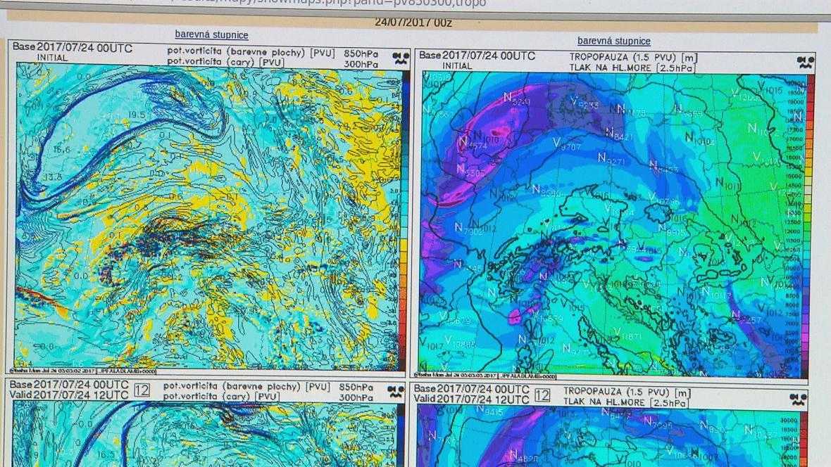 Meteorologický model