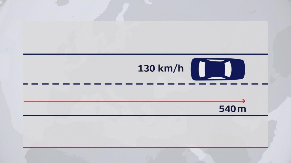 Vzdálenost ujetá za 15 sekund