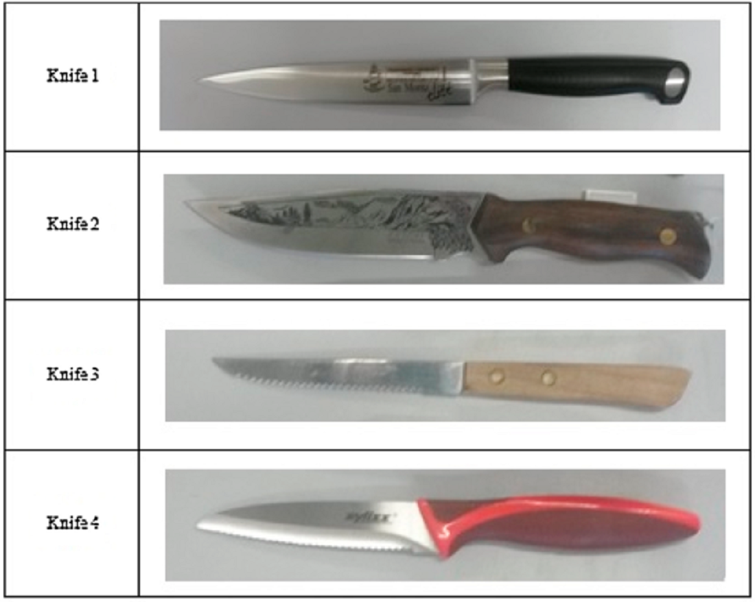Typy testovaných nožů