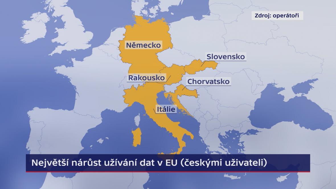 Nárůst dat v EU