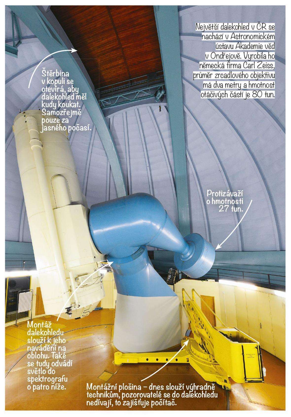 Perkův dalekohled v Ondřejově