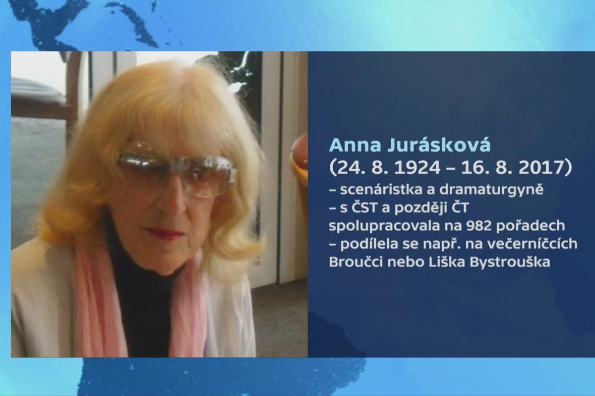 Anna Jurásková