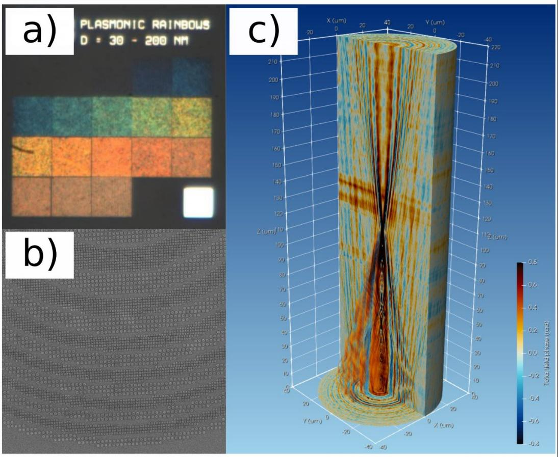 Snímek různě velkých stříbrných nanodisků na skleněném substrátu