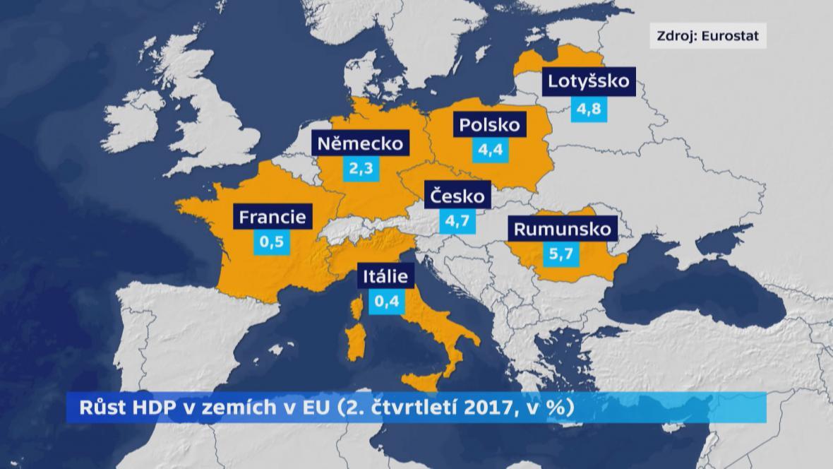 Růst HDP v zemích EU