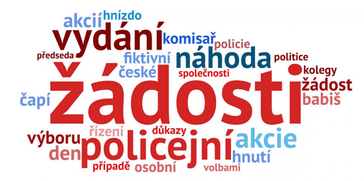 Nejhojněji používaná slova ve sněmovní řeči Jaroslava Faltýnka