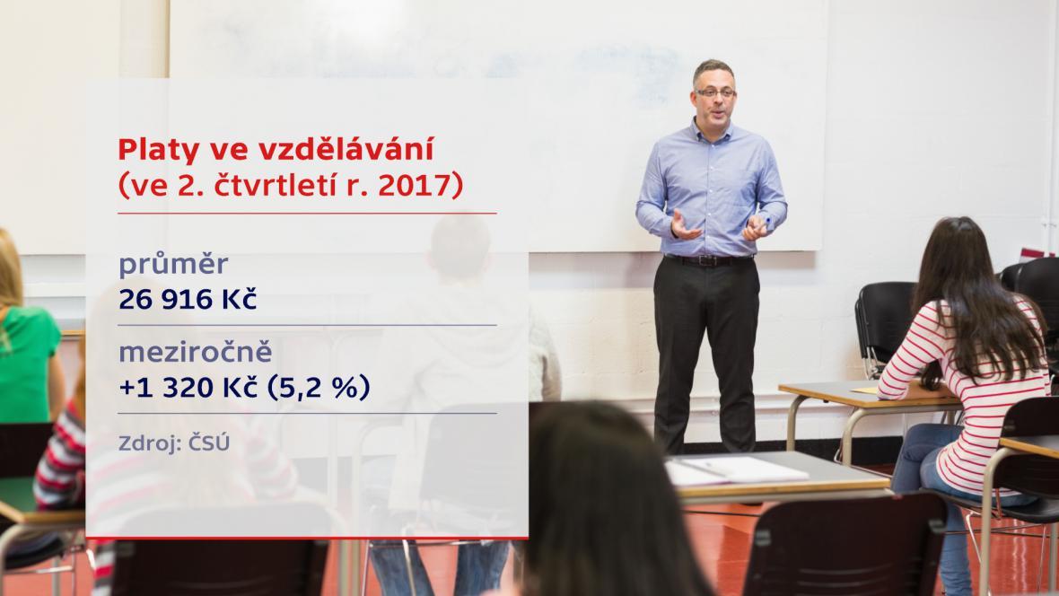 Platy ve vzdělávání