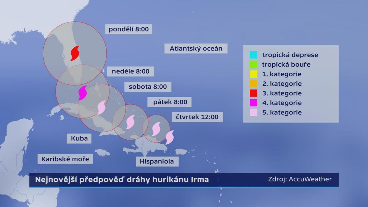 Předpověď dráhy hurikánu Irma