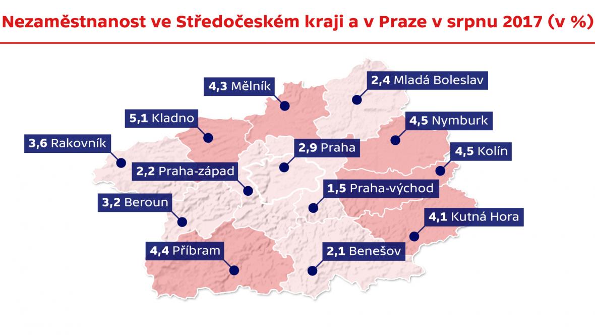Nezaměstnanost ve Středočeském kraji a v Praze