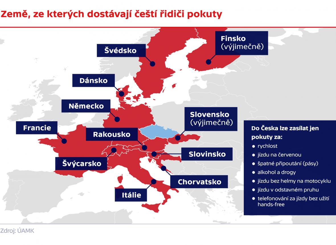 Země, ze kterých dostávají čeští řidiči pokuty