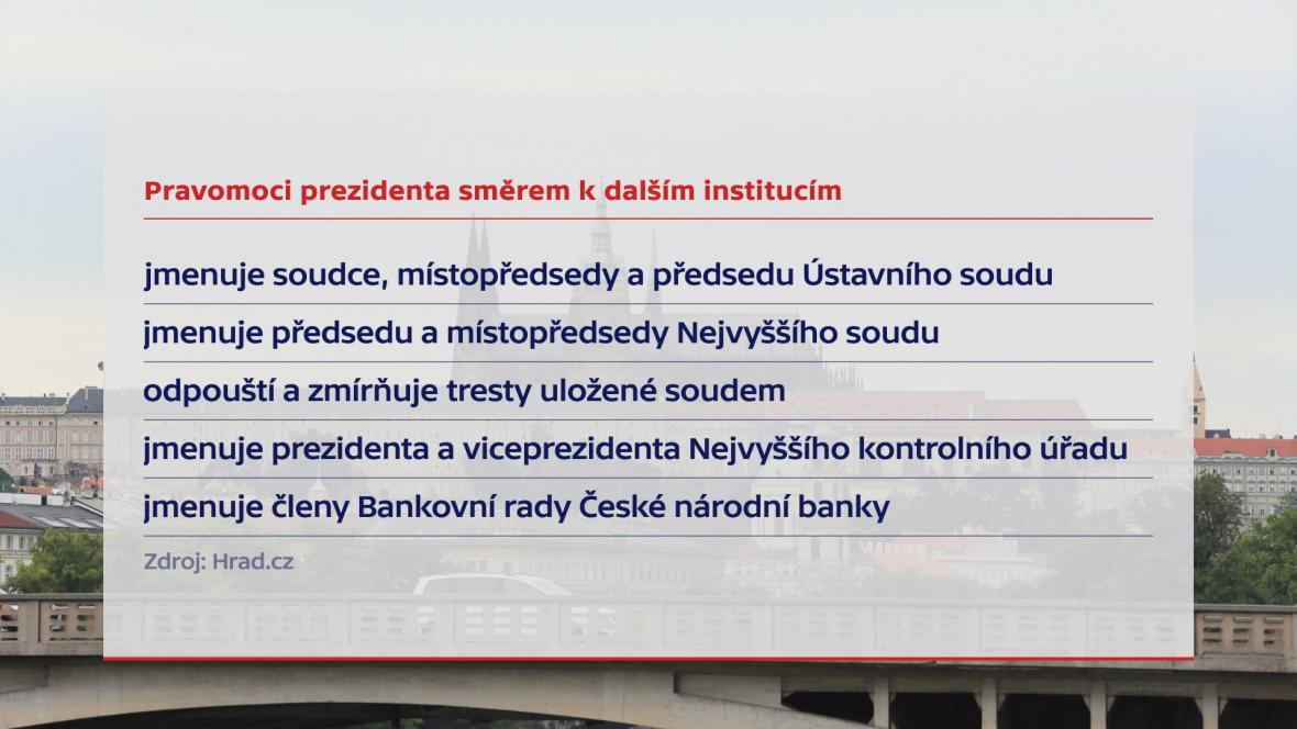 Prezidentské pravomoci