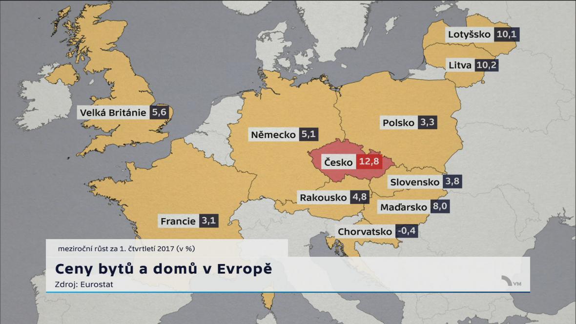 Ceny nemovitosti v Evropě