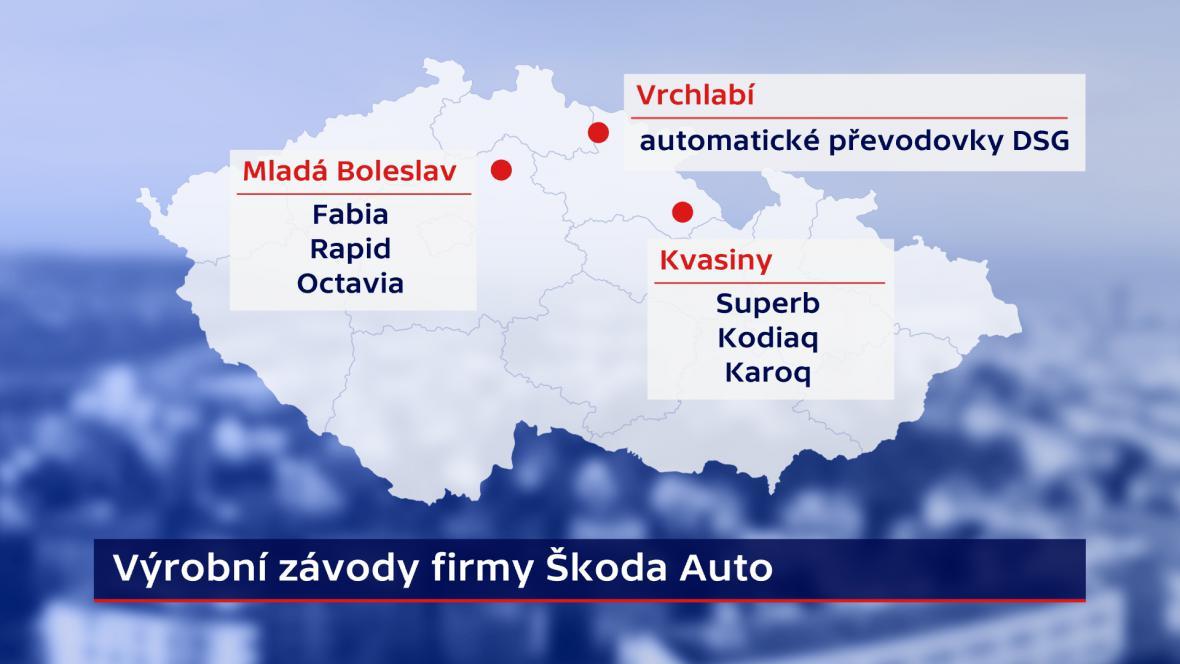 České závody Škody