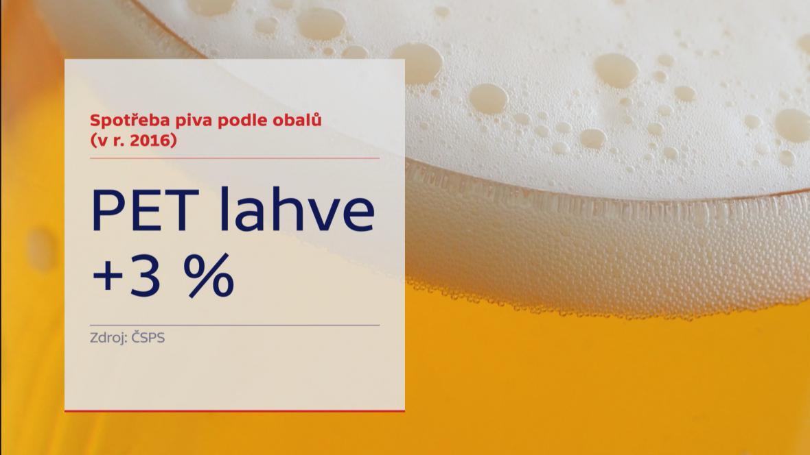 Spotřeba piva podle obalů (v r. 2016)
