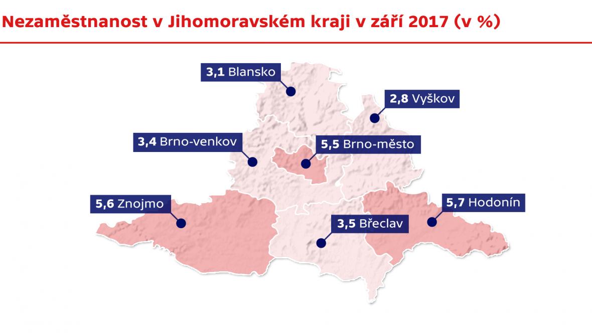 Nezaměstnanost v Jihomoravském kraji v září 2017