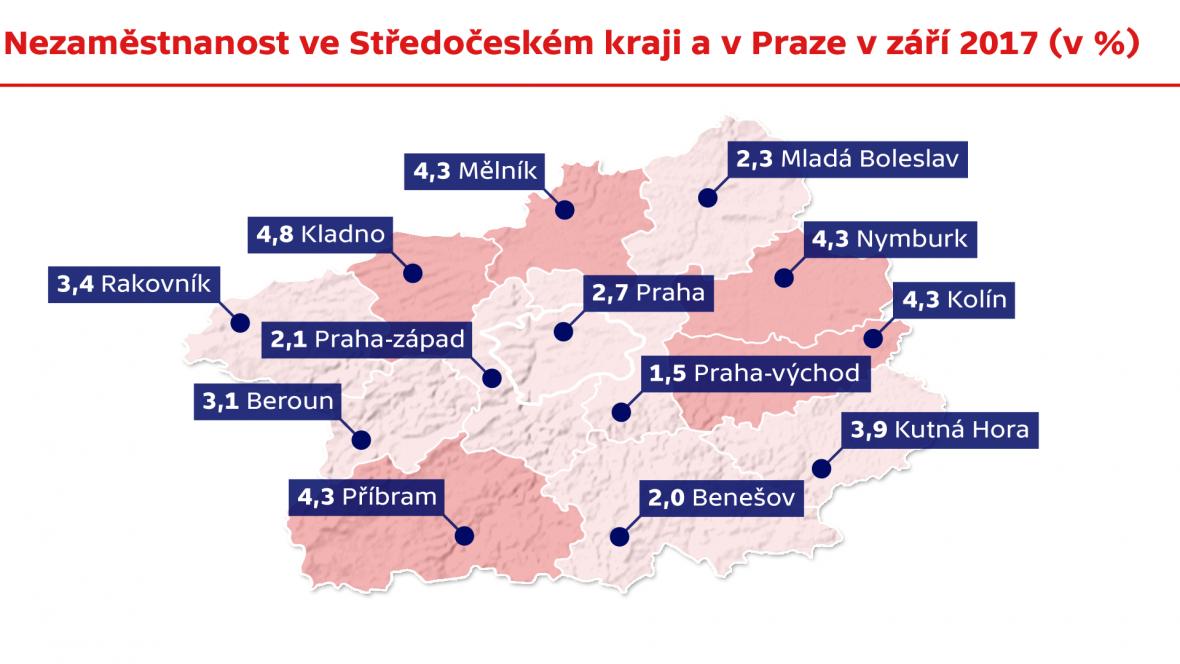 Nezaměstnanost ve Středočeském kraji a v Praze kraji v září 2017
