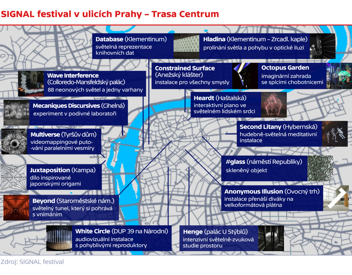 Signal festival v ulicích Prahy – Trasa Centrum
