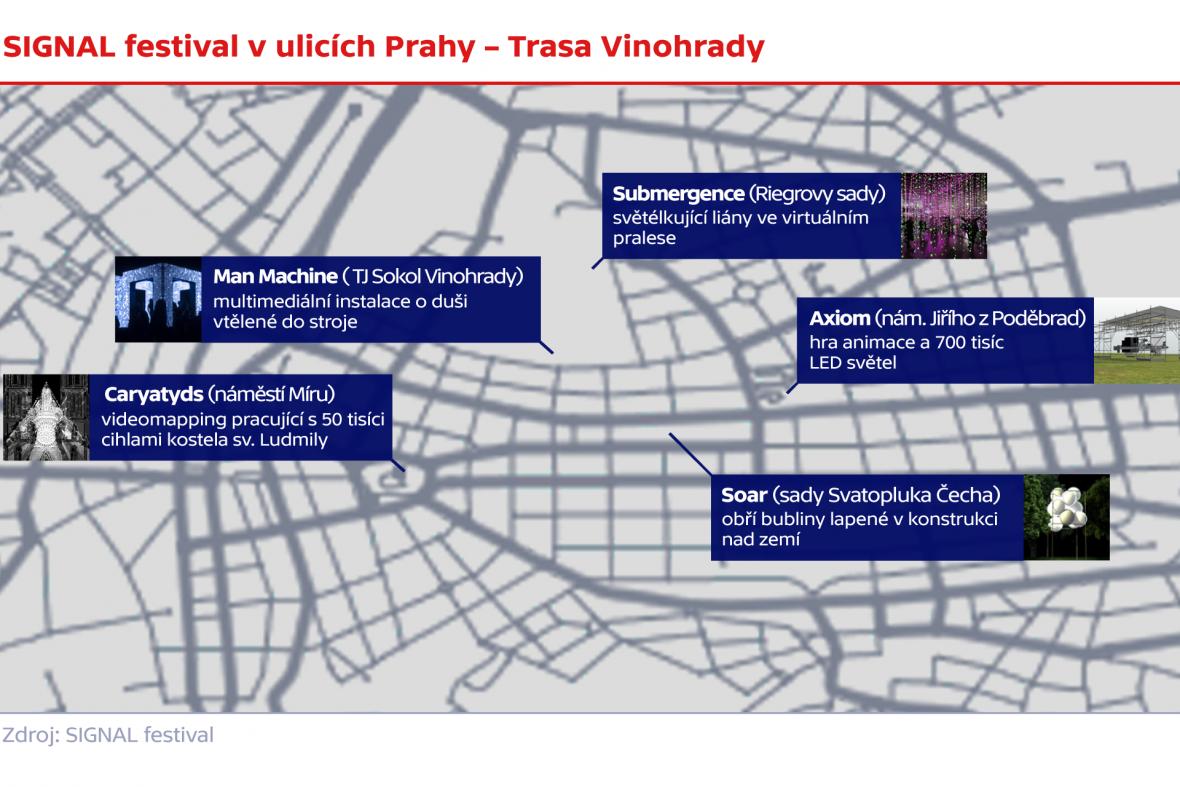 SIGNAL festival v ulicích Prahy – Trasa Vinohrady
