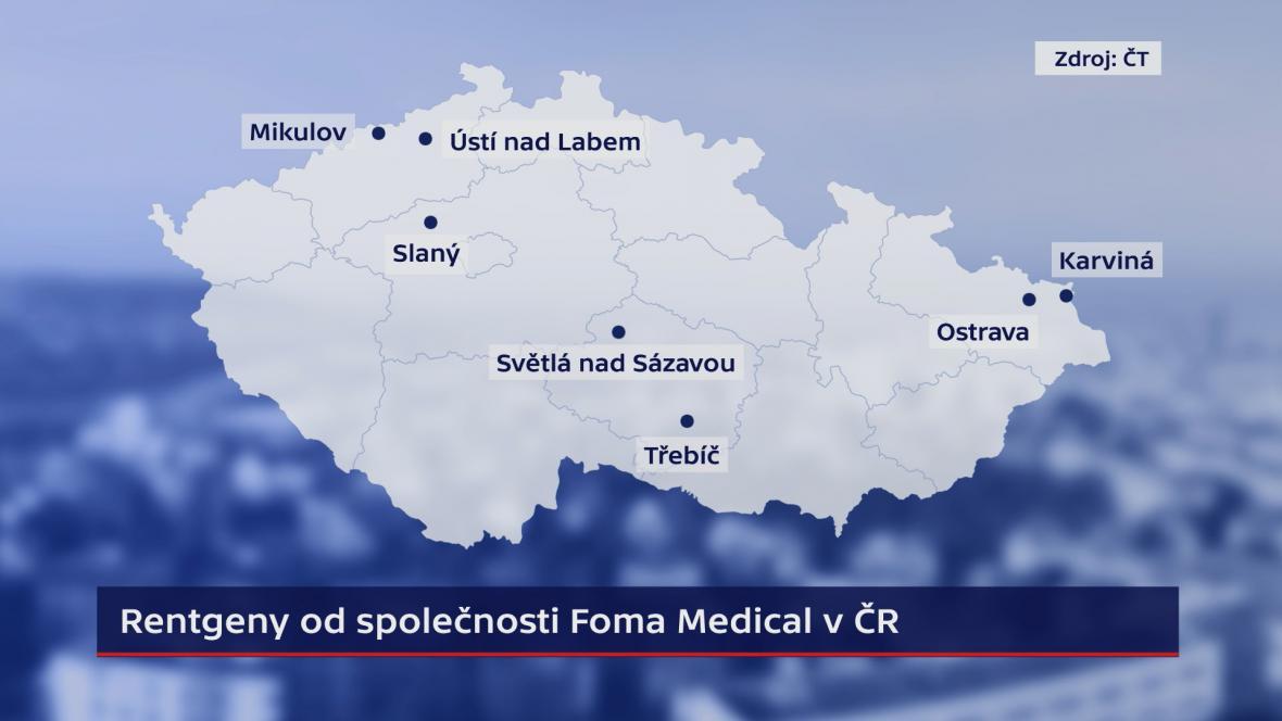 Rentgeny od společnosti Foma Medical v ČR