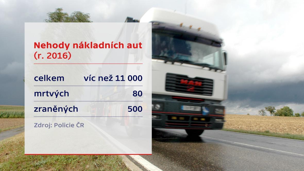 Nehoda nákladních aut v r. 2016
