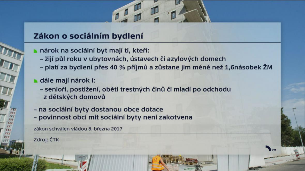 Zákon o sociálním bydlení