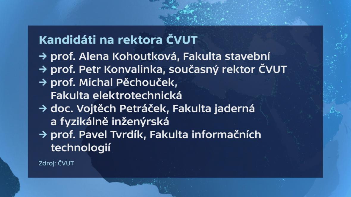 Seznam kandidátů na rektora ČVUT