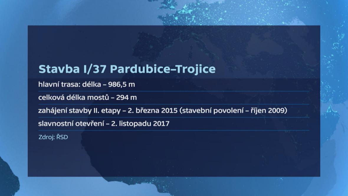 Stavba Pardubice-Trojice
