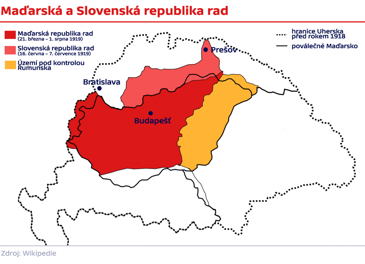 Maďarská a Slovenská republika rad (1919)