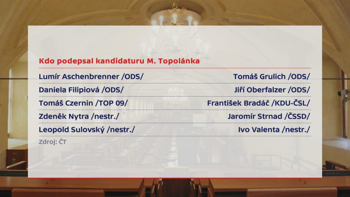 Senátoři, tkeří podpořili Topolánkovu kandidaturu