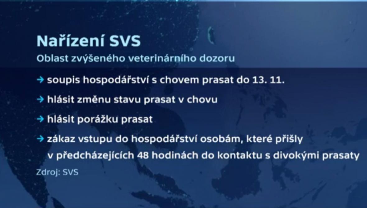 Nařízení SVS