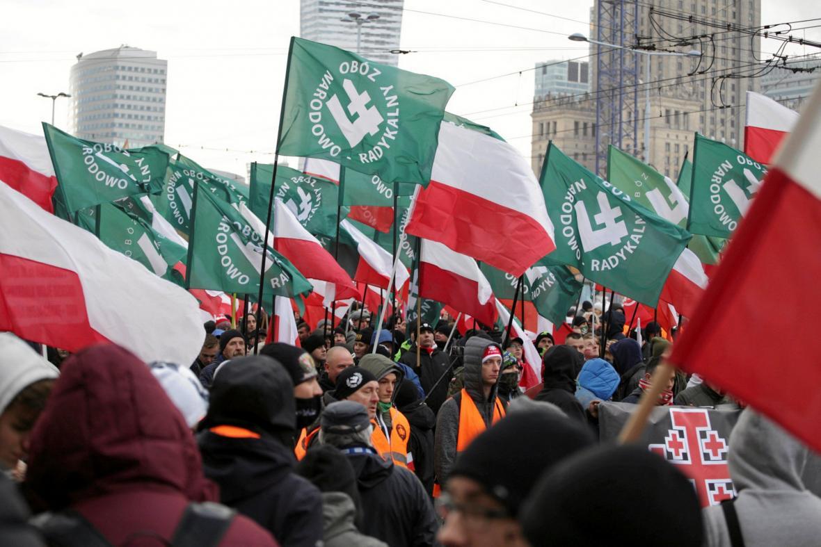 Radikální nacionalisté v ulicích