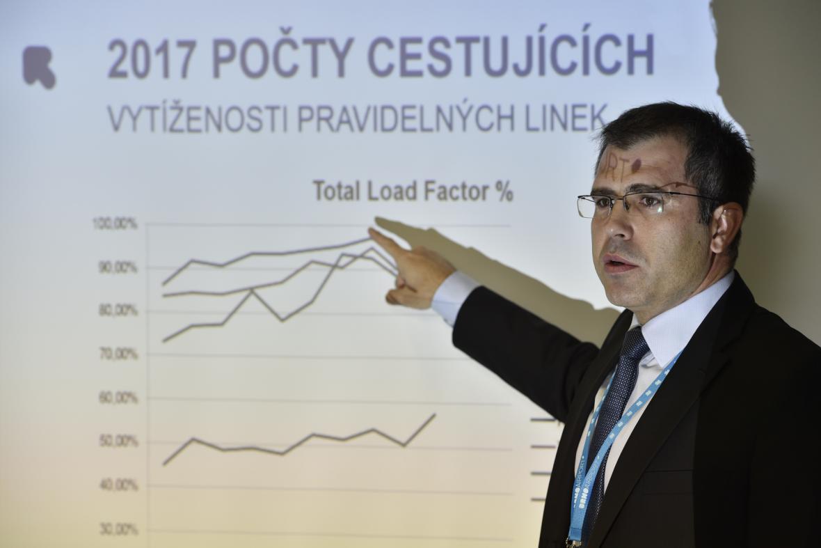 Vedoucí přepravního provozu Radek Lang prezentuje statistiky letiště