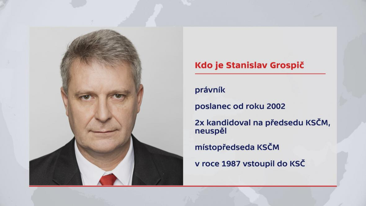 Stanislav Grospič