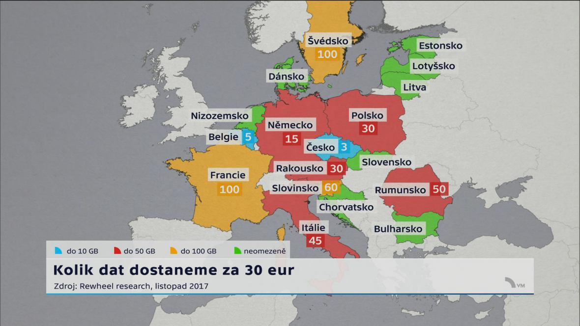 Data za 30 eur