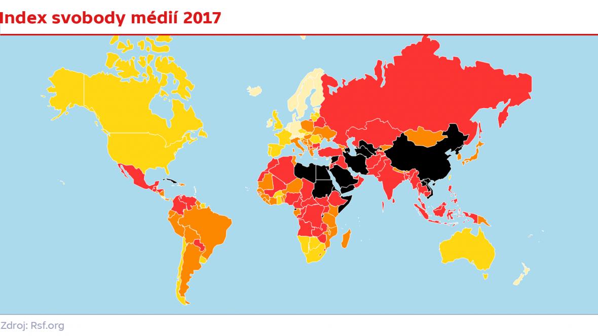 Index svobody médií 2017