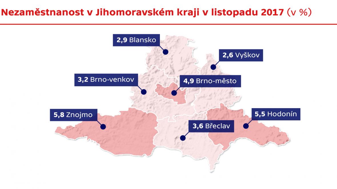 Nezaměstnanost v Jihomoravském kraji v listopadu 2017