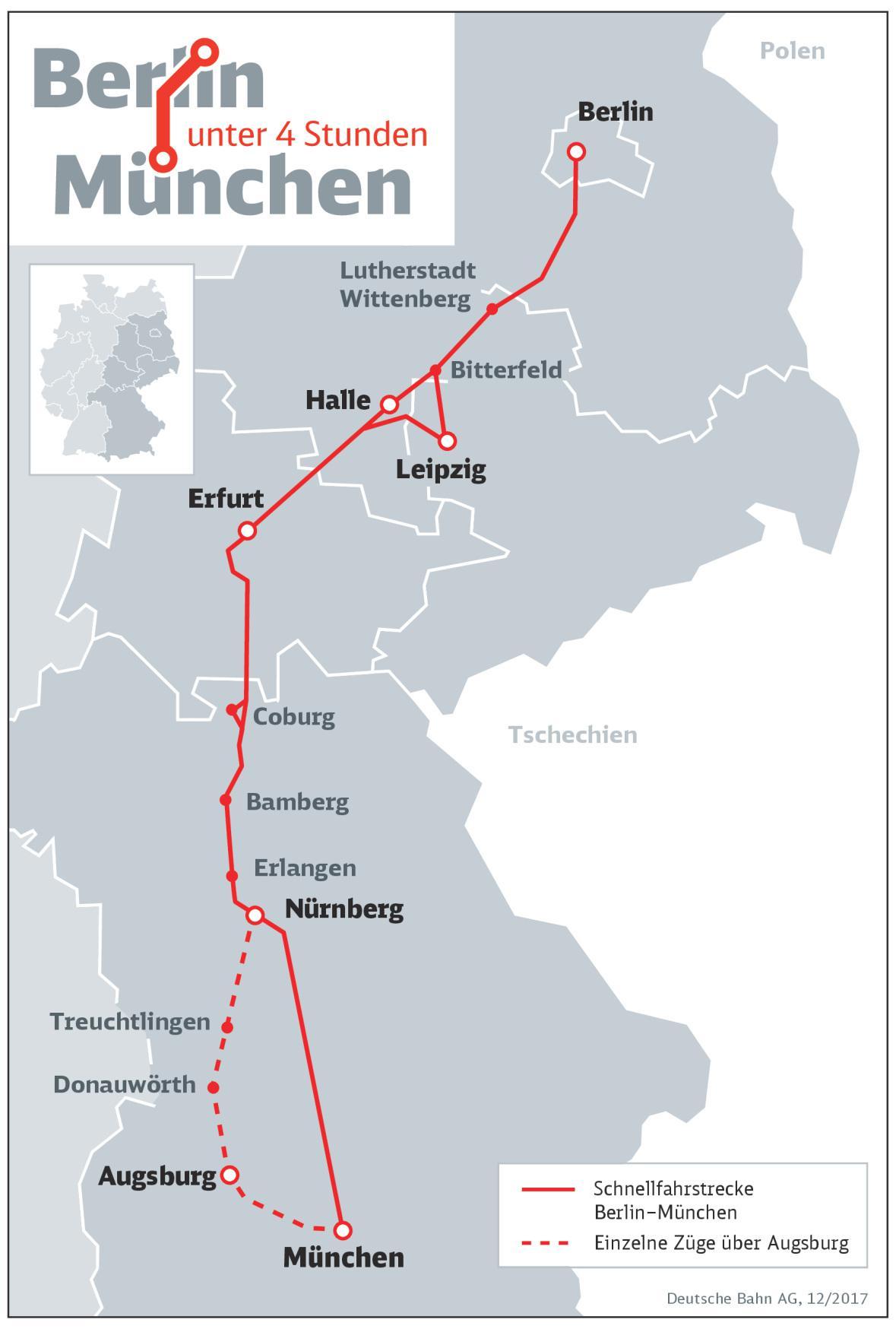 Vysokorychlostní trať Berlín–Mnichov