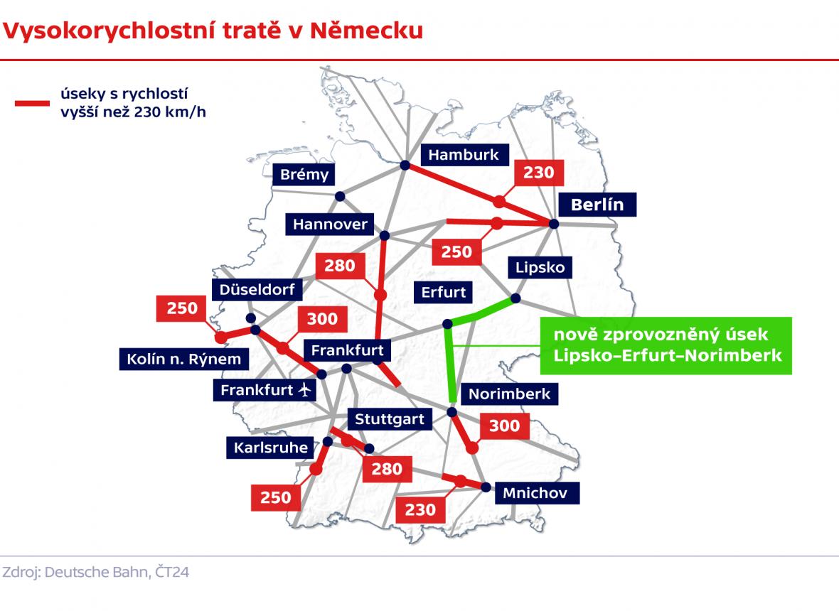 Vysokorychlostní tratě v Německu