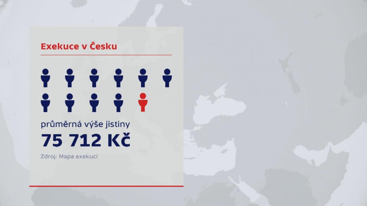 Exekuce v Česku
