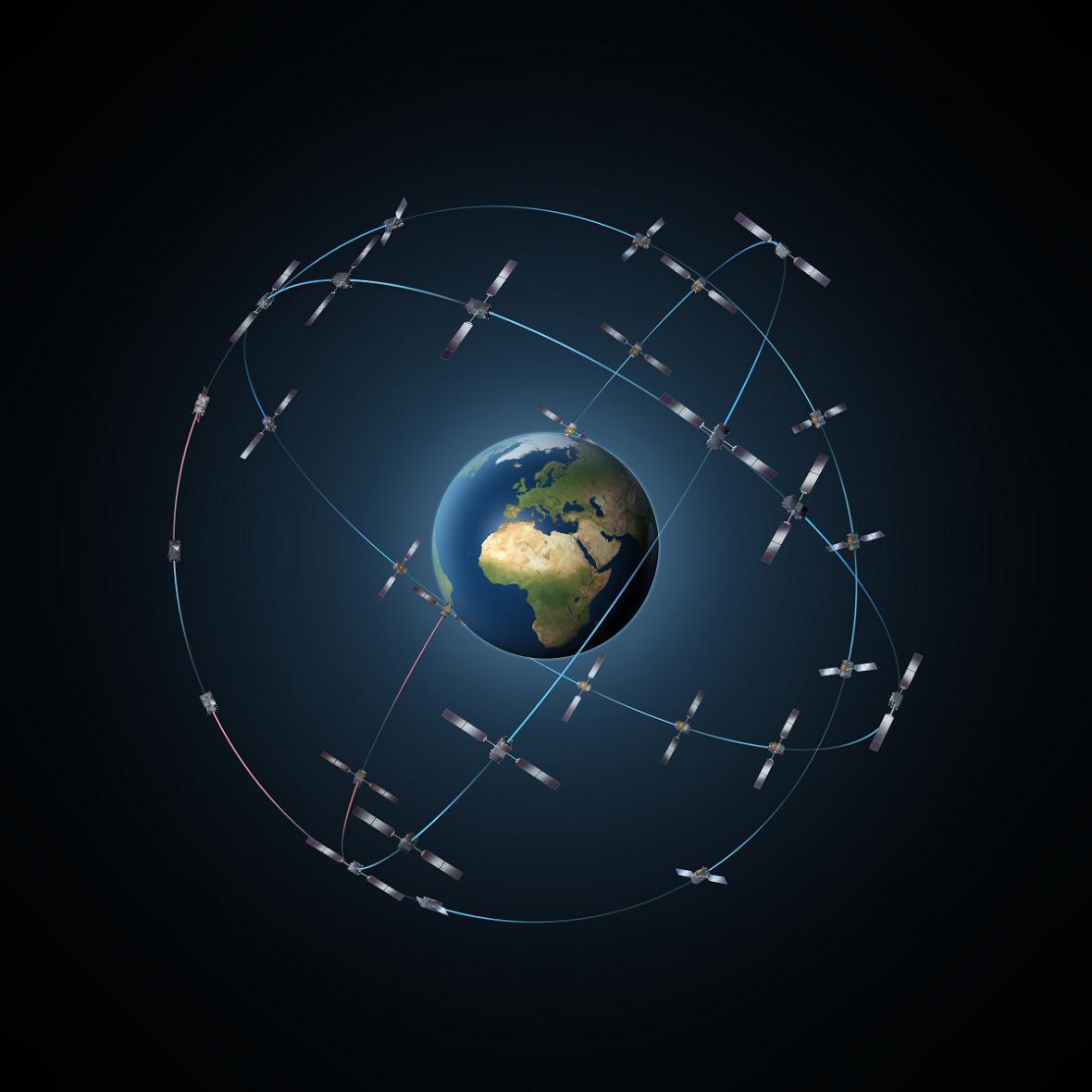 Finální konstelace Galileo