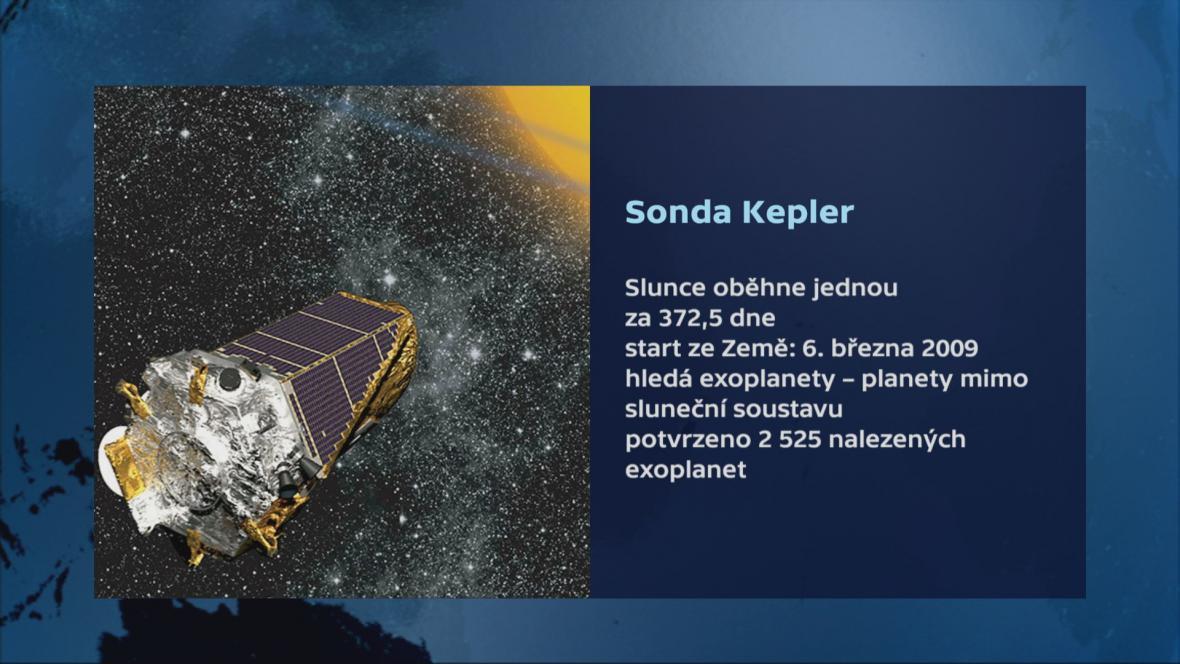 Sonda Keppler