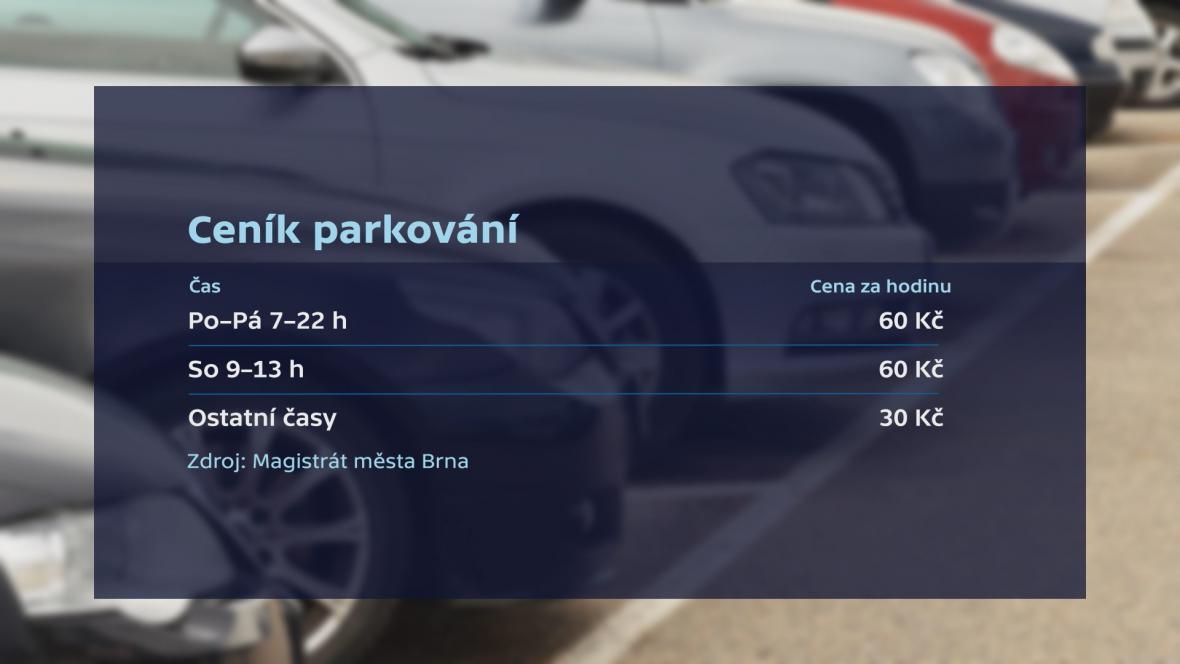 Ceník parkování v centru Brna platný od ledna 2018