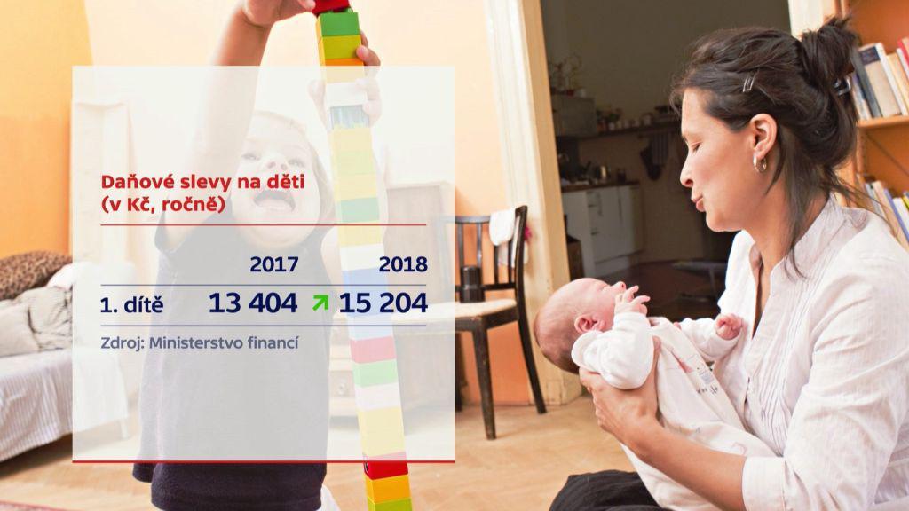 Daňové slevy na děti