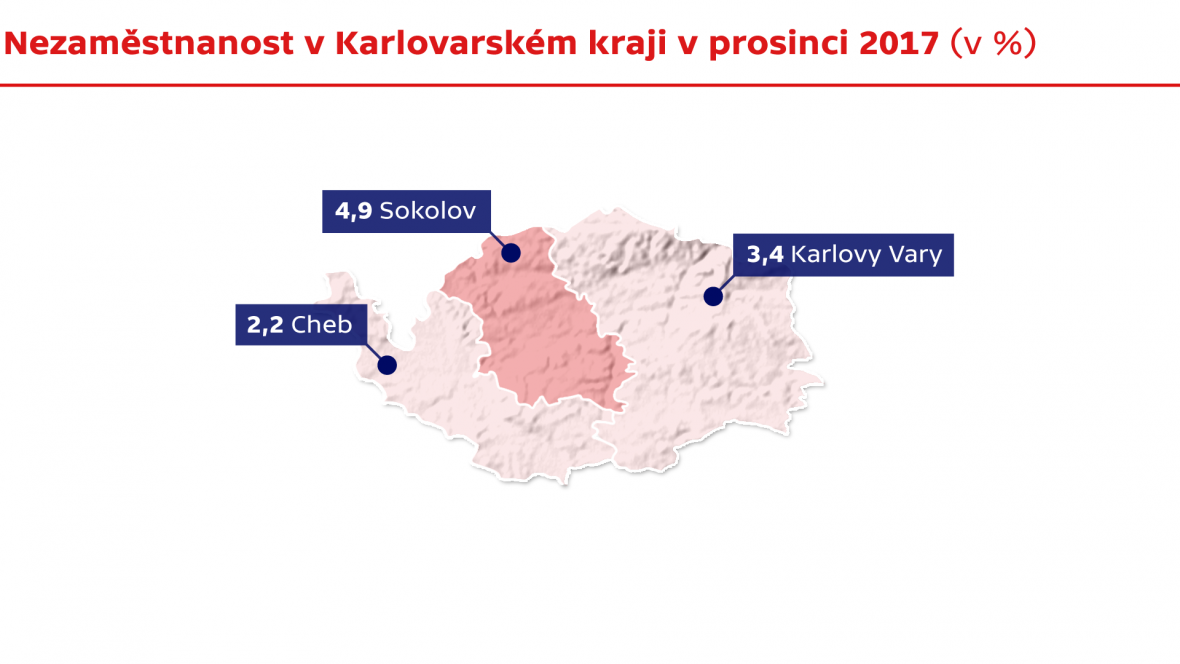 Nezaměstnanost v Karlovarském kraji v prosinci 2017