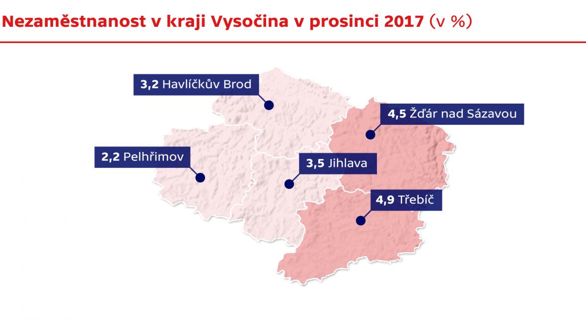 Nezaměstnanost v kraji Vysočina v prosinci 2017