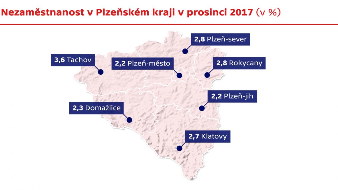 Nezaměstnanost v Plzeňském kraji v prosinci 2017