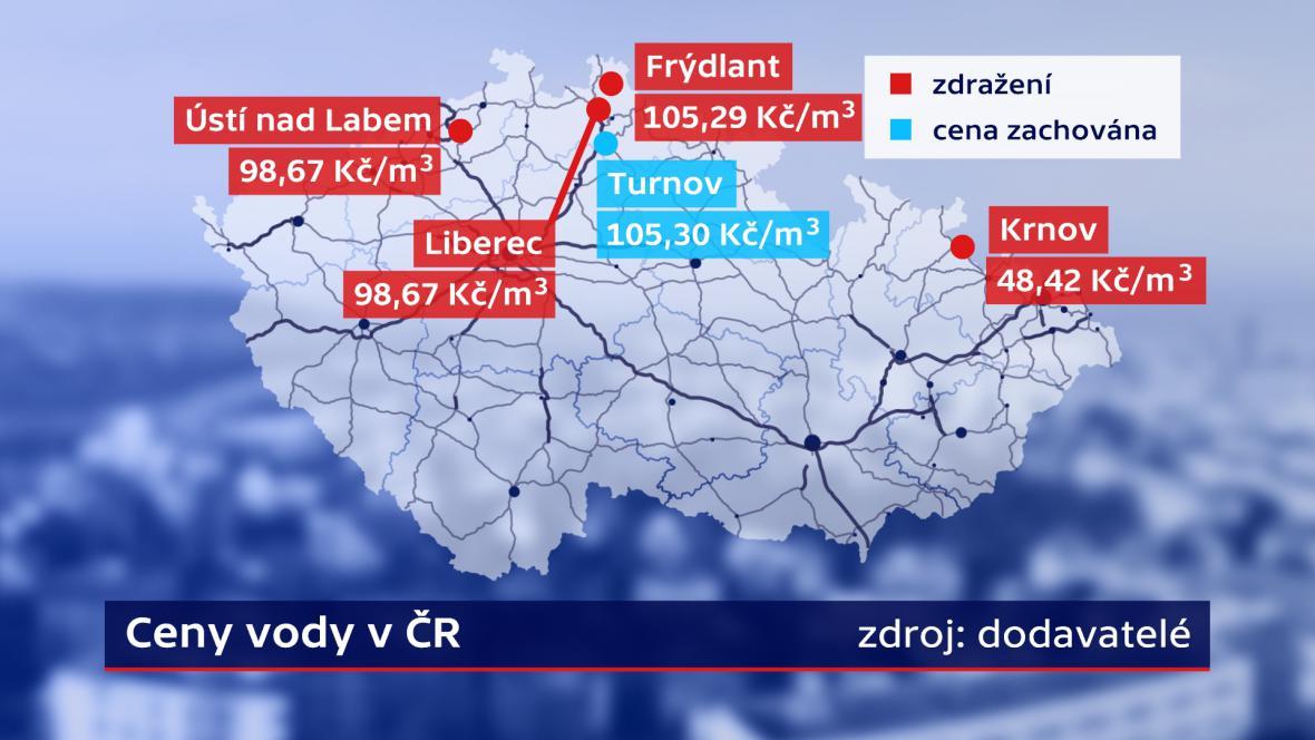 Cena vody v ČR