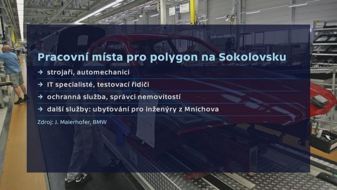 BMW - chystaný polygon