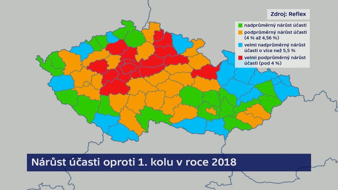 Nárůst voličské účasti v druhém kole